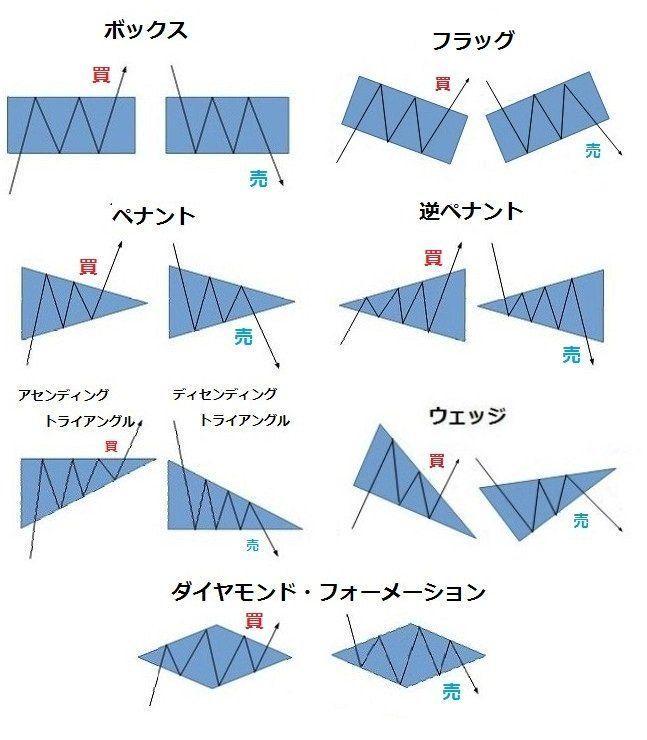 9509 - 北海道電力(株) 北海道民には迷惑な話だが 明日までに250mmの雨が降るらしい  これでまたダムが潤うわ ガハハハッ