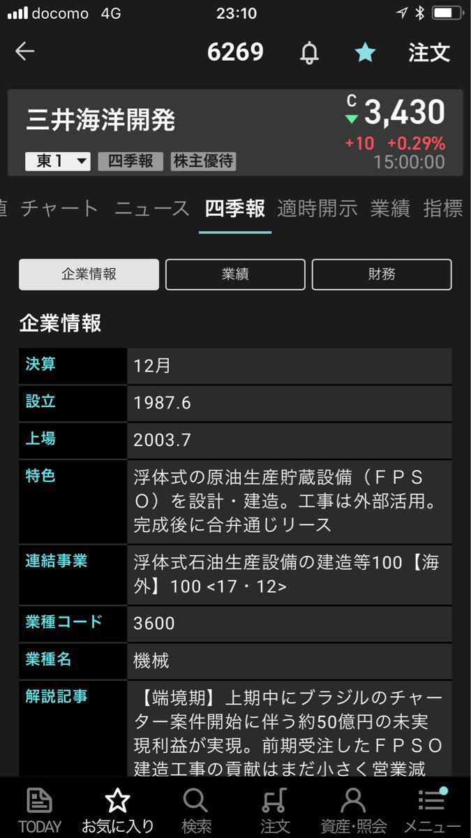 6269 - 三井海洋開発(株) そんな事言うなら ウチはシェールガスに切り替えるよ?
