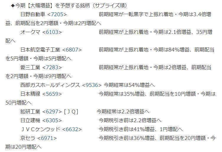 7283 - 愛三工業(株) サプライズ?  https://finance.yahoo.co.jp/news/detail/20