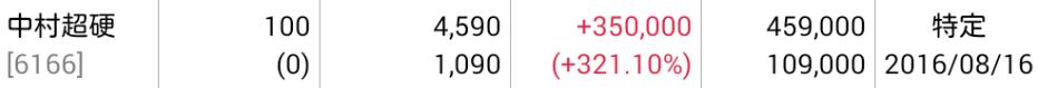 6166 - (株)中村超硬 >3桁ホルダー まだいますか?www  【 上場来安値1,011円(16/08/18) 】 って、あ