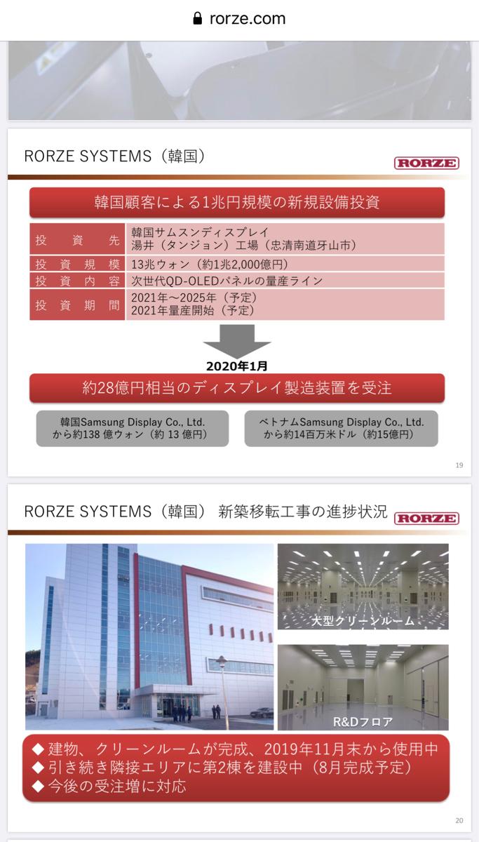6323 - ローツェ(株) サムスンからの大型受注に備えて 昨年11月に韓国新工場建設済み、 更に建設追加 という事は 先日の2