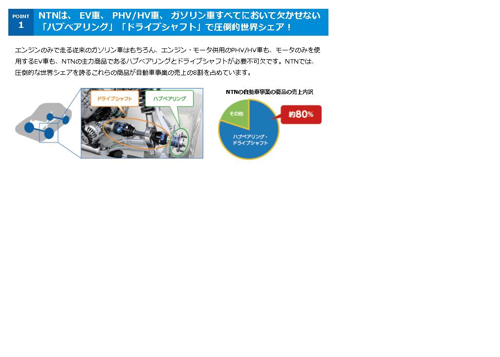 6472 - NTN(株) HPより抜粋