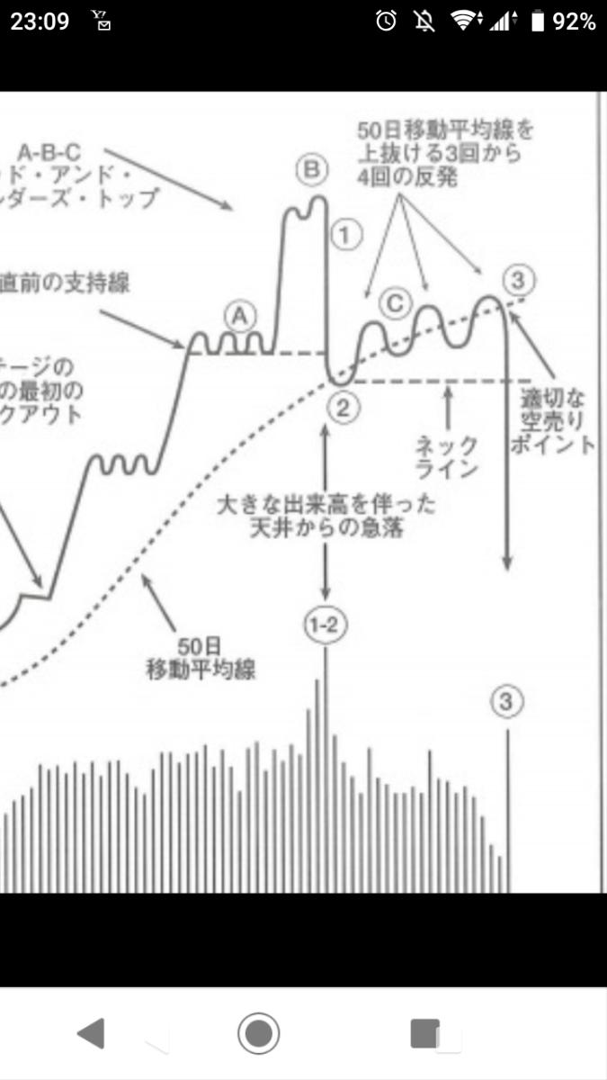 7564 - (株)ワークマン これな