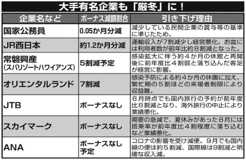 7012 - 川崎重工業(株) さて、川崎重工の役員達は政治家並みに満額支給かな? どーなるかな?