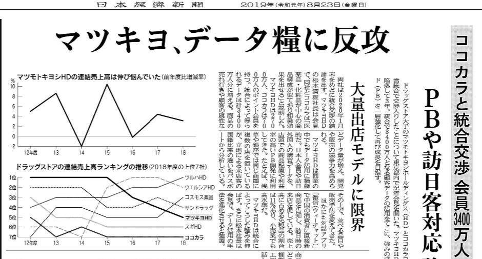 7751 - キヤノン(株) キヤノン板で GSOMIAが話題にならないとは。  それと、日経新聞の知能の低下を感じたのは、小生だ