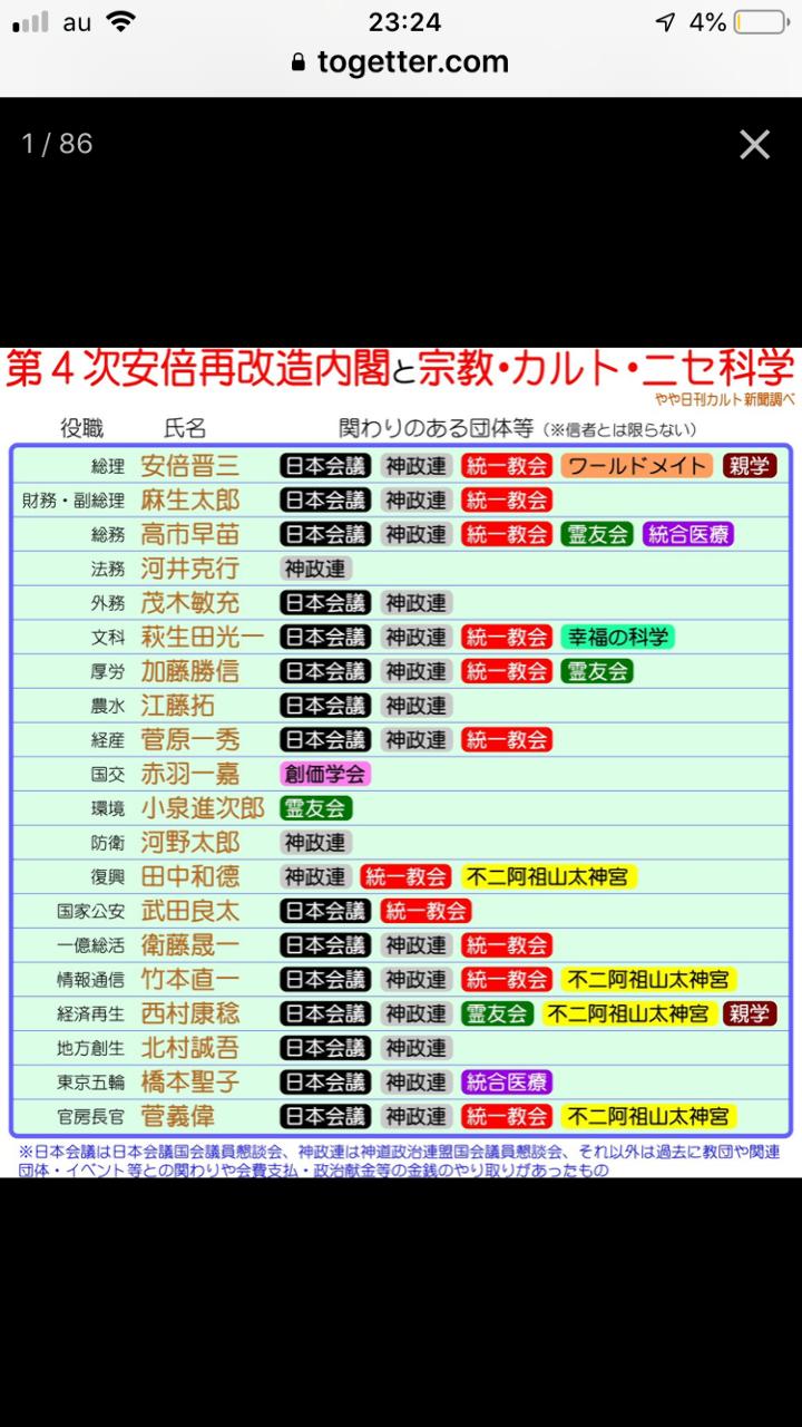 7751 - キヤノン(株) 😱😱😱