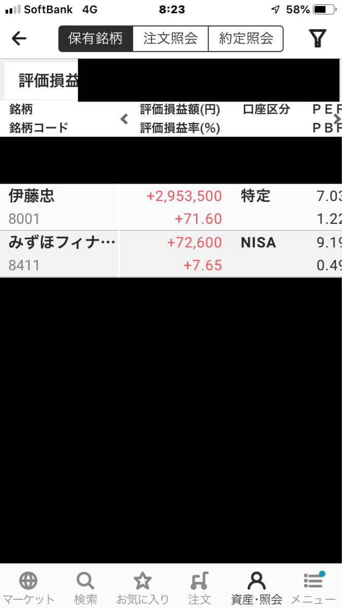8358 - スルガ銀行(株) 源ちゃん、9月というか かなり前から、伊藤忠の株主さんだよ。 かれこれ8年ぐらいかな? 配当だけでも
