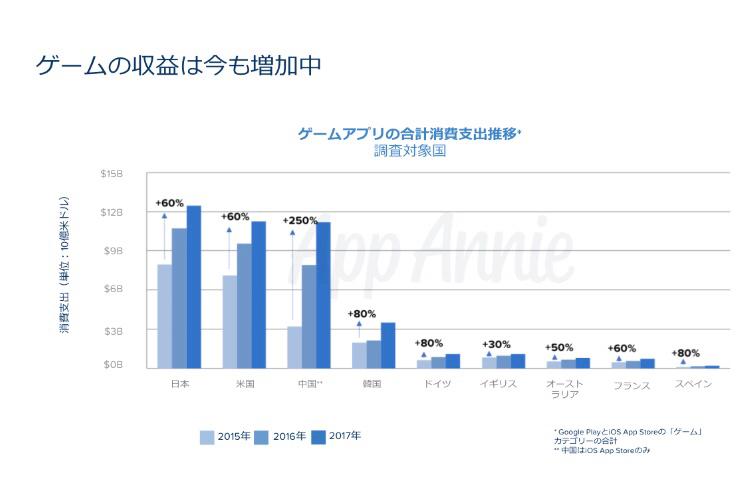 6033 - (株)エクストリーム 中国iOSのレベシェア普通なら 負ける事ないから