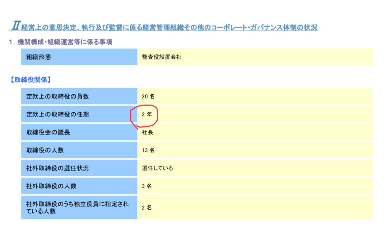 8585 - (株)オリエントコーポレーション もしやと思ってオリコが東証に提出してるコーポレートガバナンスを確認してみたらオリコは取締役の任期を2