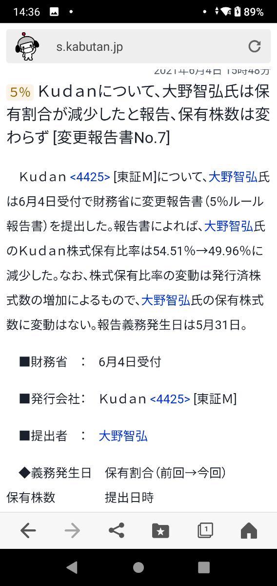 4425 - Kudan(株) 発行株の増加による比率低下によるもので 社長が売却したわけではない