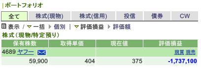 4689 - ヤフー(株) 先月より、こちらに参戦している者です。 今日のように日経が1000円近く下落している翌日は大抵反発し