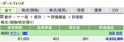 4689 - ヤフー(株) 6万株ユーザーです。 最近暖かくなってきましたが、自分は再び冬眠ですね(笑)