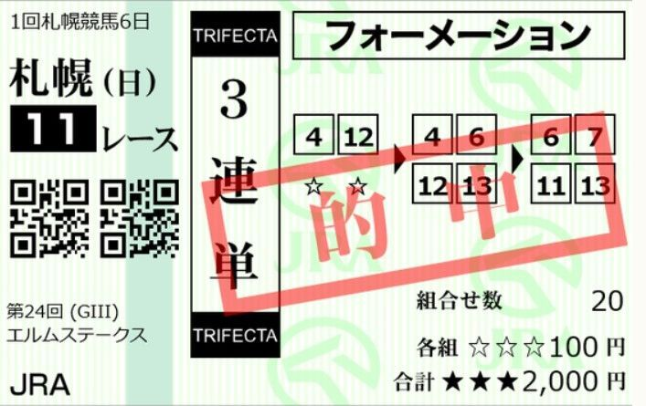 4689 - ヤフー(株) 札幌11R 1着4番ー2着13番ー3着6番 = 143,000円 明日は糞ヤフーもS高です。