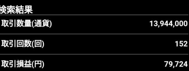 FXトレードの実況 因みに自分は、1日にこれくらいのスキャルピングをして 1日にこれくらいの稼ぎを出してます。  もちろ