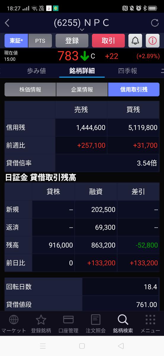 6255 - (株)エヌ・ピー・シー 明日には800円台になると思うので、7月の決算報告後が楽しみです♫  新工場を建設しないと間に合わな