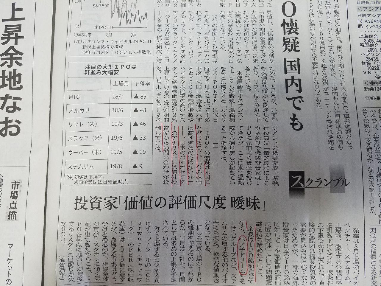 4587 - ペプチドリーム(株) ◆「株価が高すぎる」と海外投資家から問い合わせが殺到していると日経で報道された  9/21の日経新聞