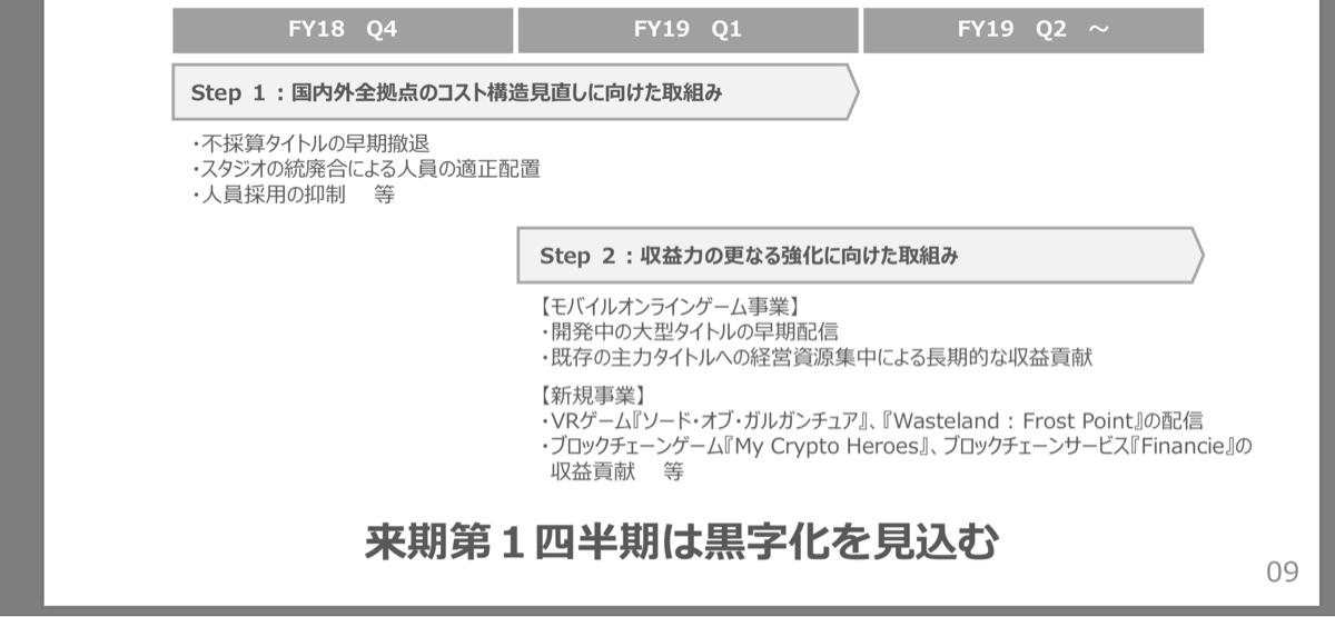 3903 - (株)gumi 乙女神楽の配信は4月からと思ってる人は期待しすぎんように。この資料では5月以降配信濃厚やと思うで。
