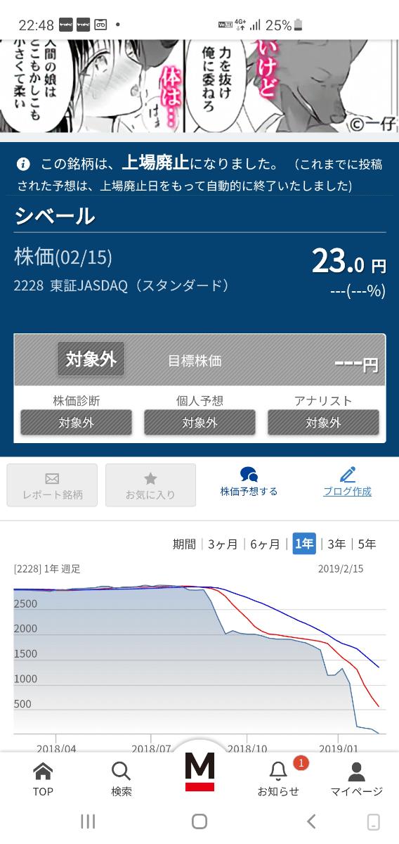 7519 - 五洋インテックス(株) 23円って底値ですよね?  上場廃止の底値は23円であっていますか。