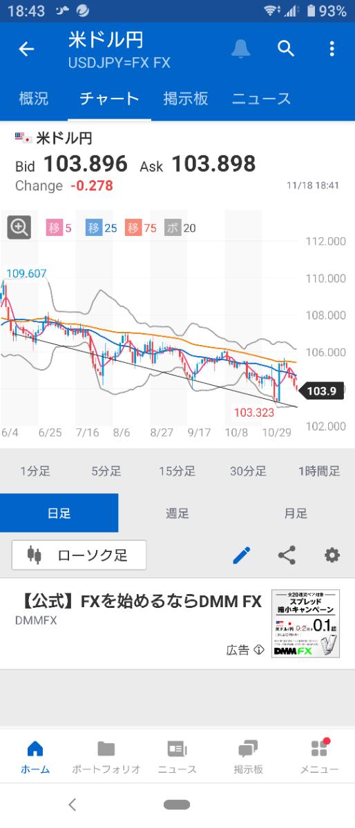 6758 - ソニー(株) 102.5まだ?