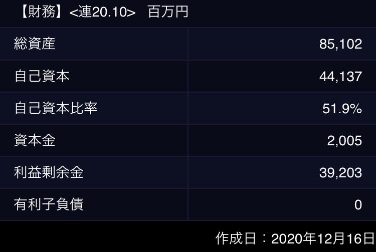2695 - くら寿司(株) 見よ、この財務の強さを!