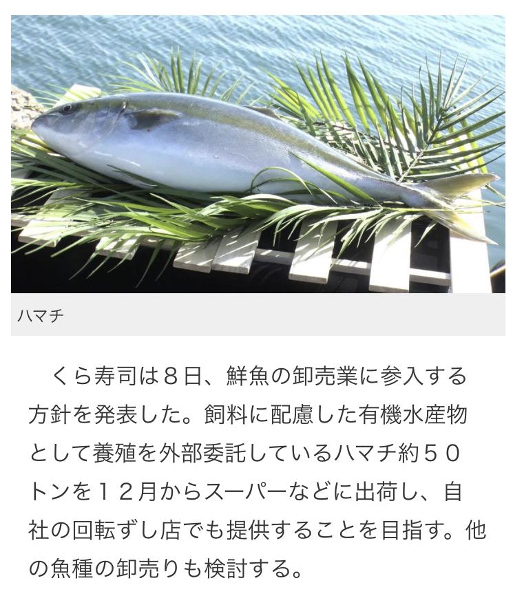 2695 - くら寿司(株) 今日は250円はあげるでしょう。