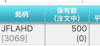 3197 - (株)すかいらーくホールディングス 配当金は4円(笑) と、おもたら、500株主じゃったわあ!