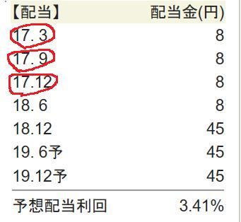 5008 - 東亜石油(株) なんだ、配当金が増配になると思ったら、単に決算期の変更で今度の12月ではなく来年の3月までお預けとい