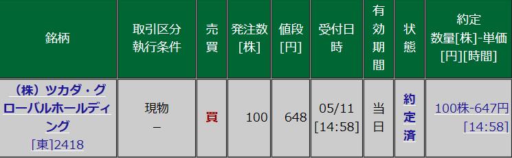 2418 - (株)ツカダ・グローバルホールディング 100株 647円指値買い で入りました。 クオカード優待大好きなので。 長期保有予定です。 ※大き