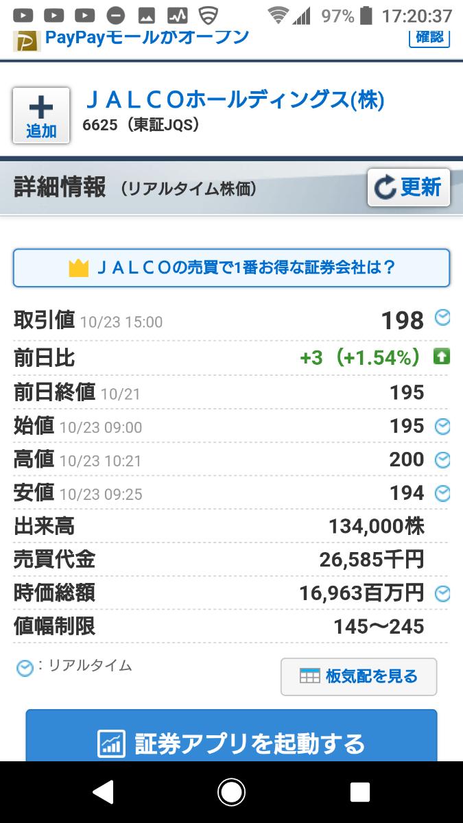 6625 - JALCOホールディングス(株) 本日は直近で出来高増でした  このあんばいでいいのでじわりじわり200円台が当たり前になってしまえば