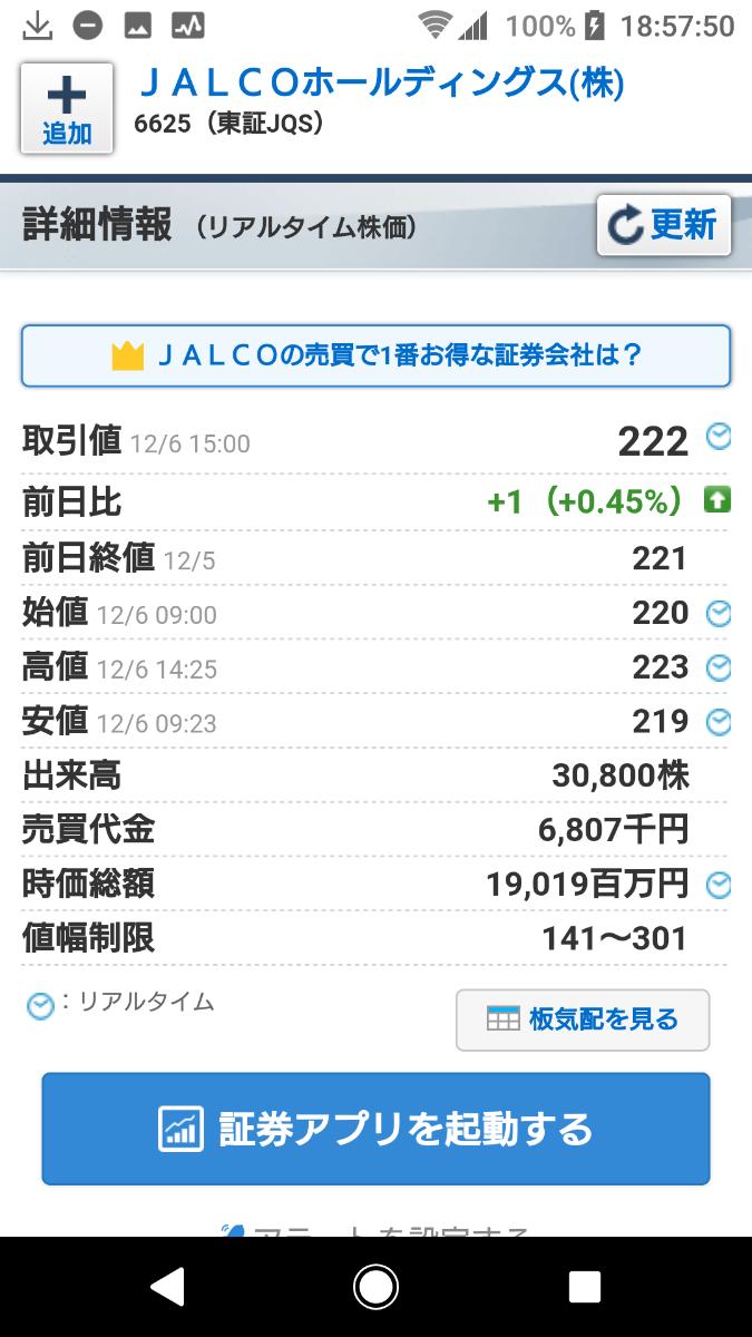 6625 - JALCOホールディングス(株) 現在、時価総額190億円  資産210億円に鞘寄せしたとしても222×(210&divi
