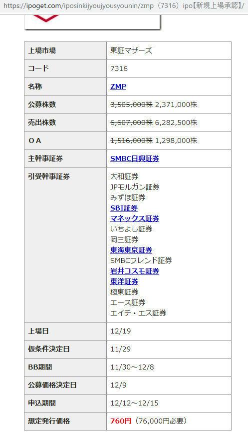 8462 - フューチャーベンチャーキャピタル(株) 800円って、何気に上場承認時の発行価格を超えてるんですけどね(笑)