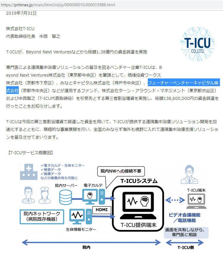 8462 - フューチャーベンチャーキャピタル(株) > T-ICUが、Beyond Next Venturesなどから総額1.38億円の資金調達を