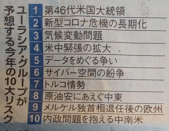 9603 - (株)エイチ・アイ・エス 今年の10大リスク  11番目は○○○の破綻!?知らんけど・・・