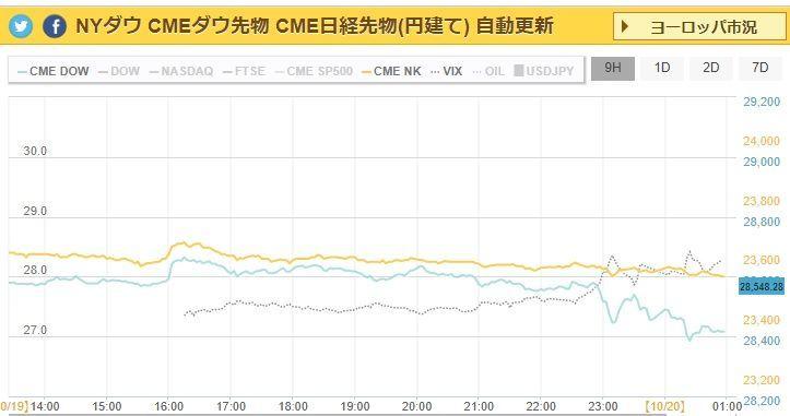 8316 - (株)三井住友フィナンシャルグループ 先物は若干良くない雲行き。
