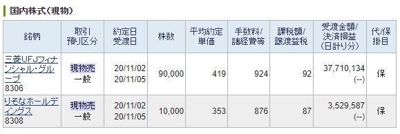 8316 - (株)三井住友フィナンシャルグループ いやーー、ホント自分って下手くそだなあ。  先日三菱UFJを418.1円で購入して、419.9円指値