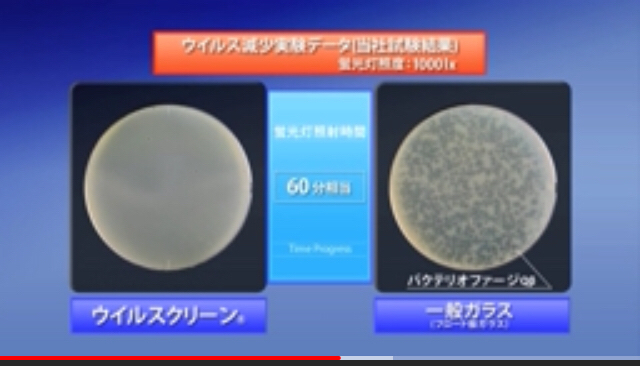 5202 - 日本板硝子(株) 抗ウイルスガラスのNSG特許を特許庁の電子図書館で見ると、請求項には製法や基材の材質に限定が特にない