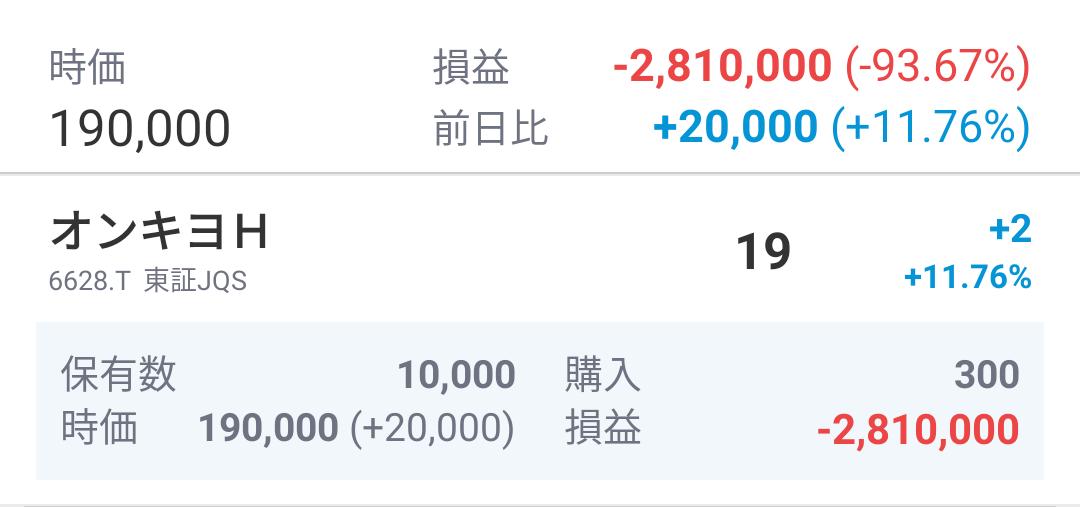6628 - オンキヨーホームエンターテイメント(株) オオツキくん  わしの含み損が 2万円も減っとるぞ!