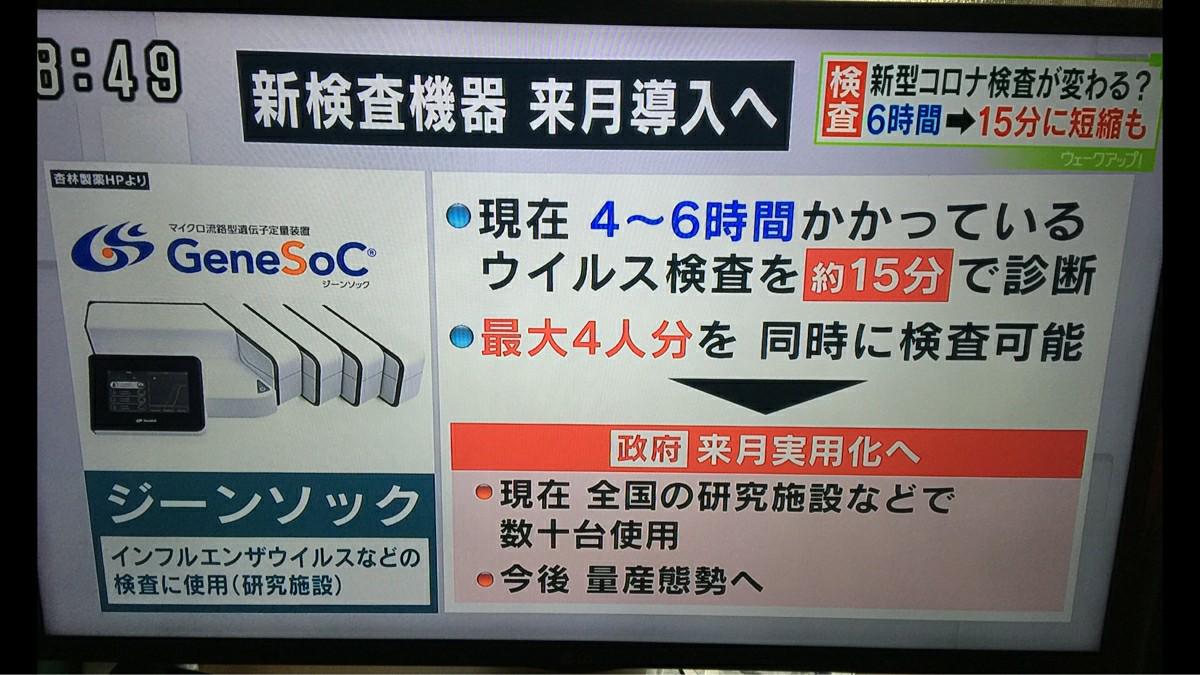 製薬 株価 杏林
