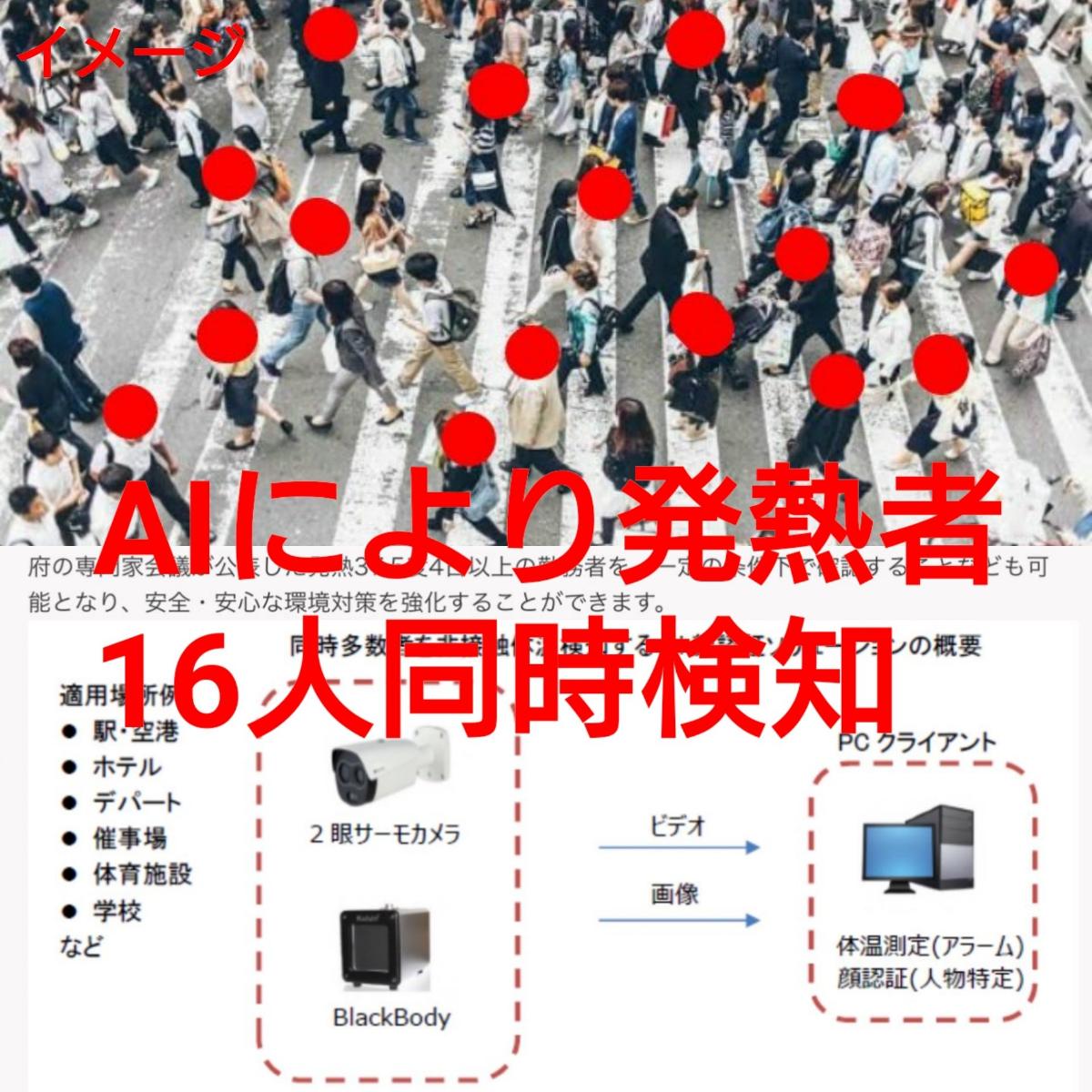 6769 - ザインエレクトロニクス(株) 既に中国で100万台販売!!! その他の国々10万台!!!  AIにより、発熱者16人同時検知!!!