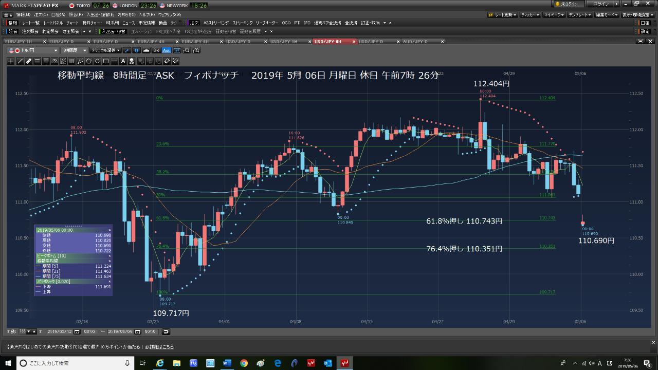 1571 - (NEXT FUNDS)日経平均インバース上場投信 FXドル円買い注文だ。             まさか76.4%押し以上の110.279円まで、下げ