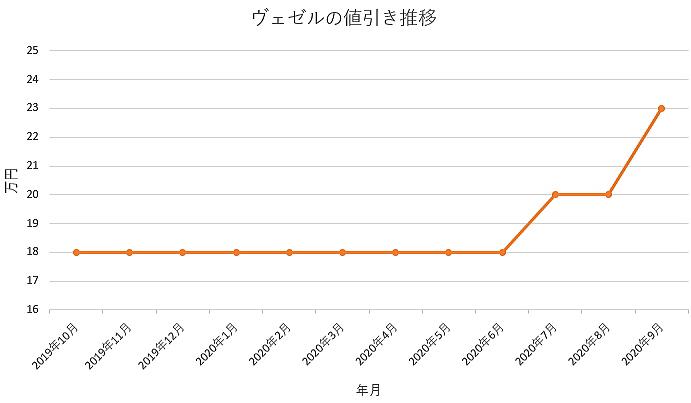 7261 - マツダ(株)  >おま 日本語理解力 が 相変わらず 幼児並み > >>モデル末期と新型比