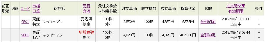2801 - キッコーマン(株) 4820円→4850円の+30円抜きで、今夜のコロッケを1枚ゲッチュウしました(*゜&ep