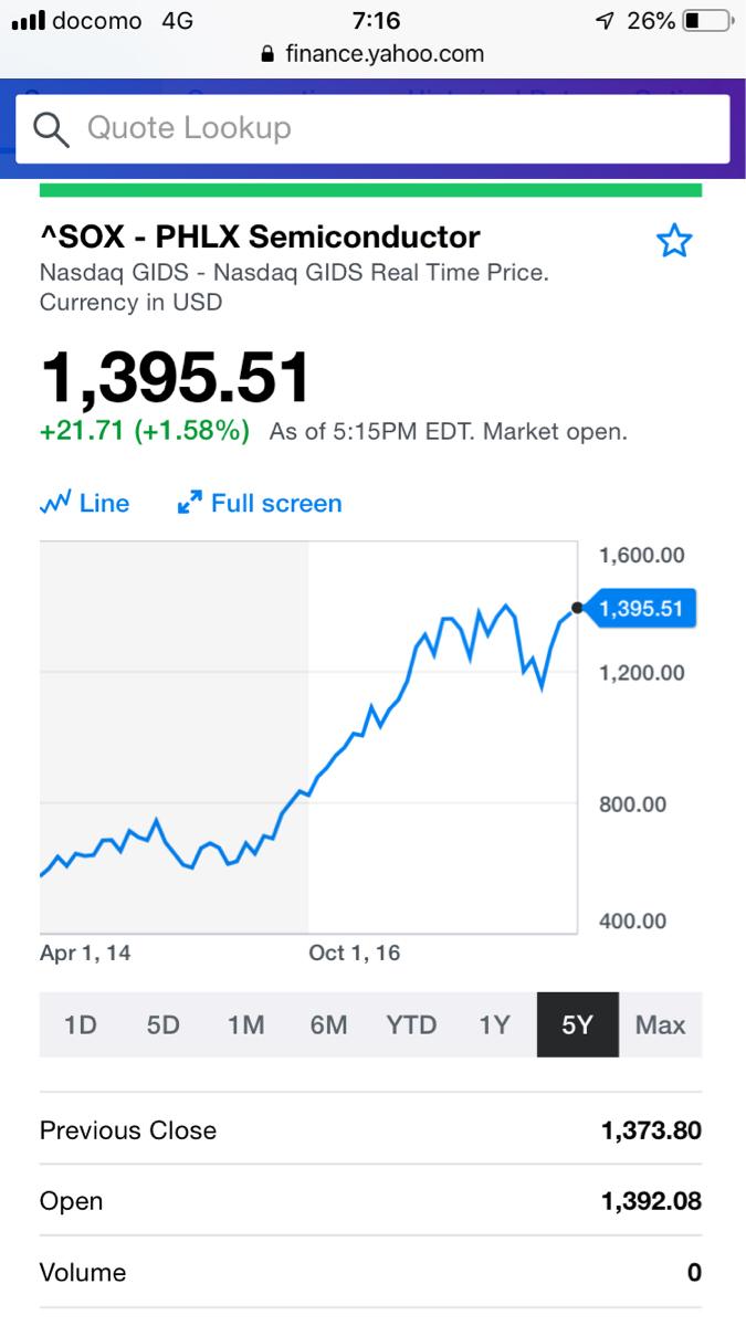 株価 さむ こ