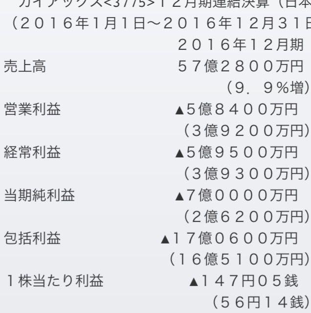 3775 - (株)ガイアックス 決算書は経営者の通信簿。下記について株主の皆様の審判をお願い申し上げます。  ガイアックス<3