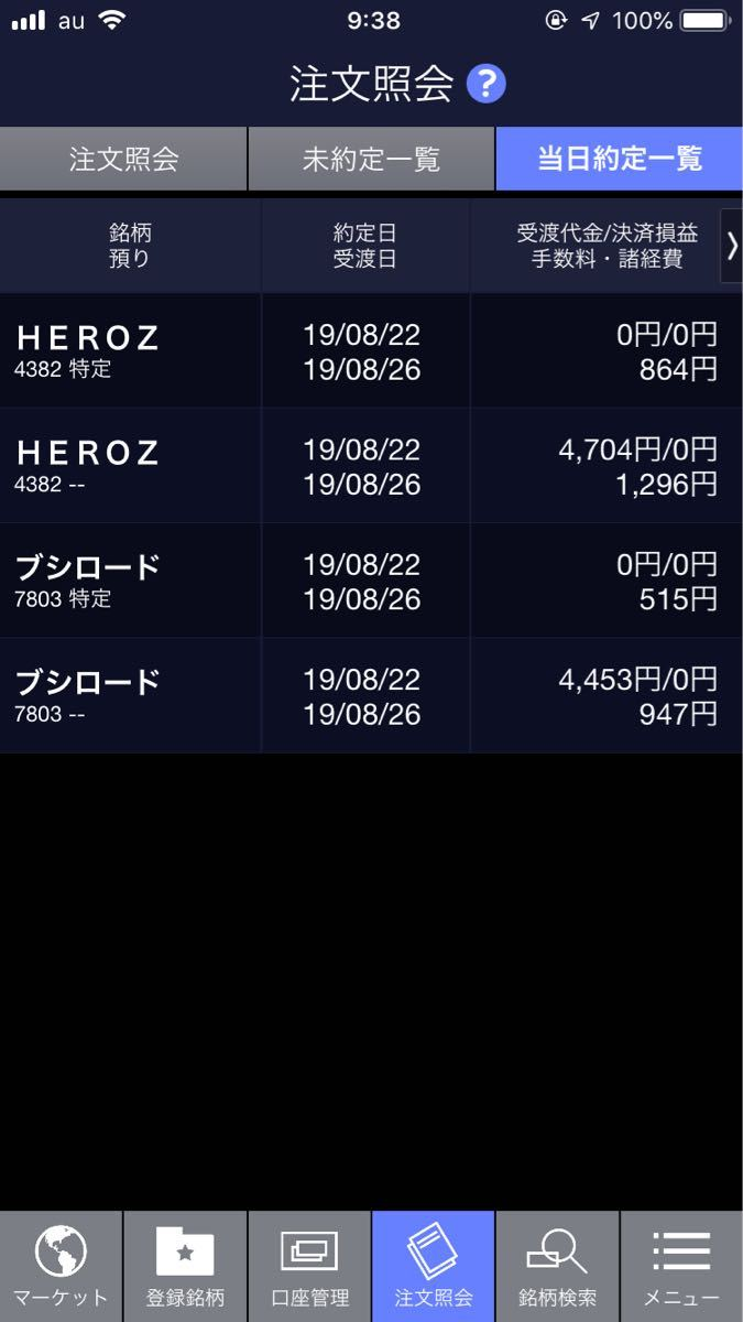 ☆★くまの学校★☆ ブシロード 2928→2982 HEROZ 16750→16810      何