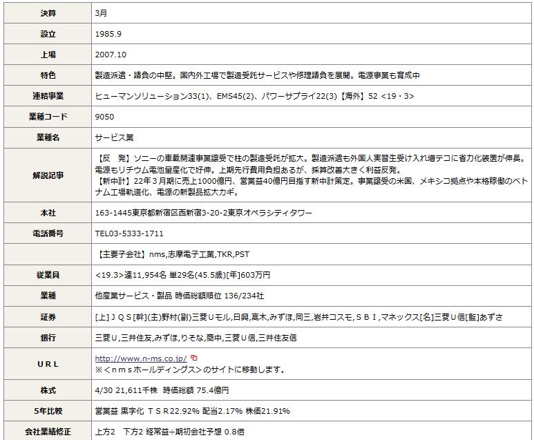 2162 - nmsホールディングス(株) 四季報最新号