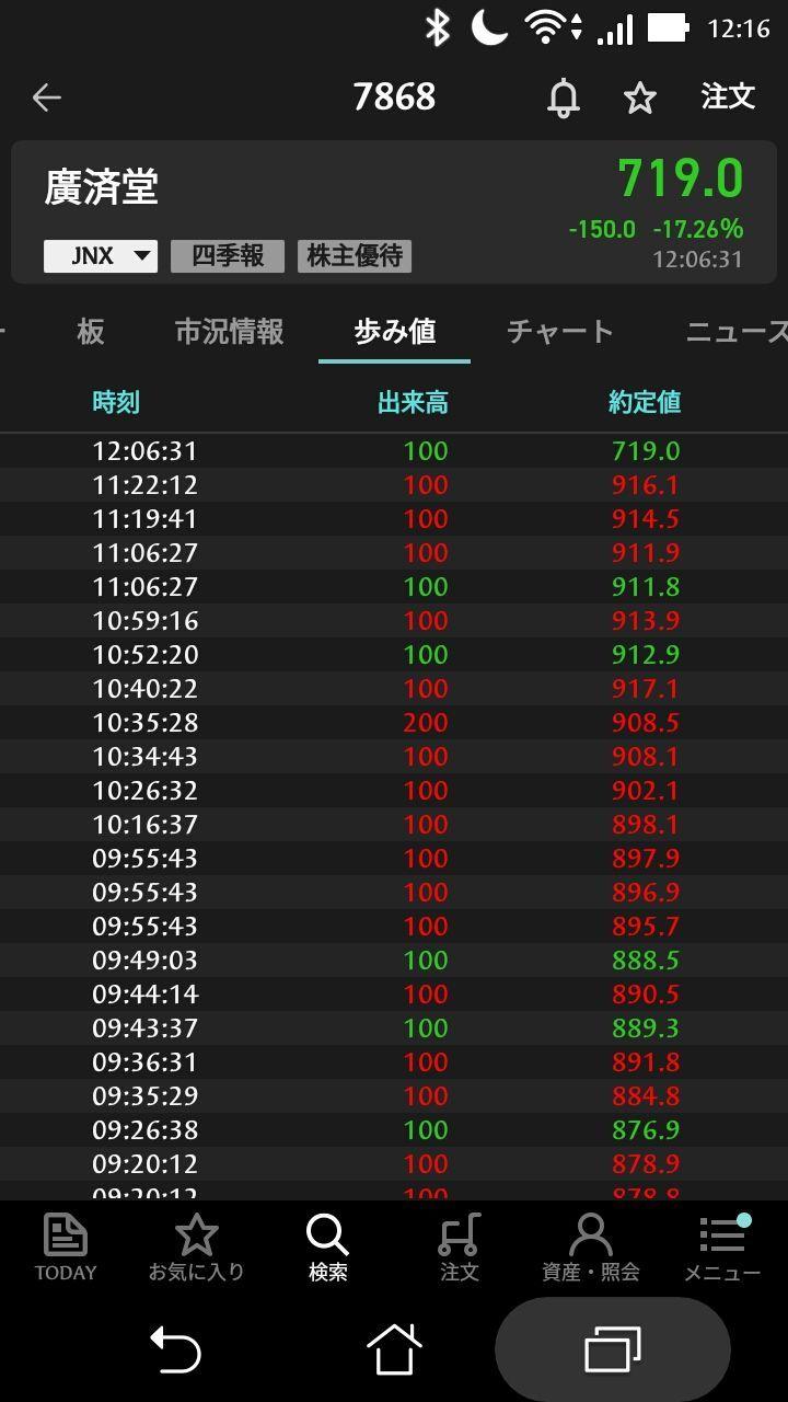 7868 - (株)廣済堂 発注ミスかと