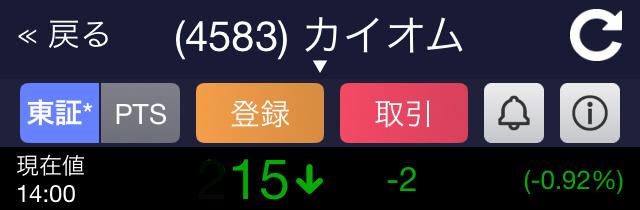 4583 - (株)カイオム・バイオサイエンス まだ〜〜wwwwwwwwwwwwwwwwwwwwwwwwwwwwwwwwwwwwwwwwwwwwww