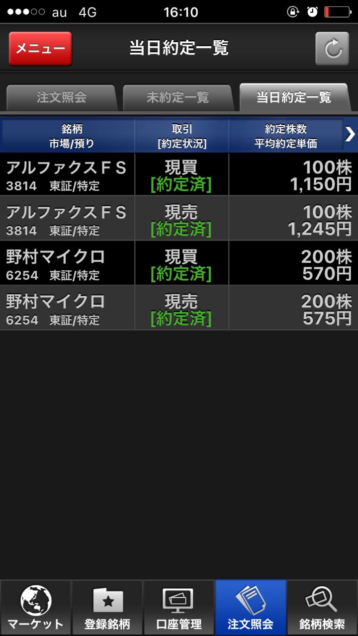 甘茶株式工房 8円も(>_<)  甘茶に負けは許されませんよw