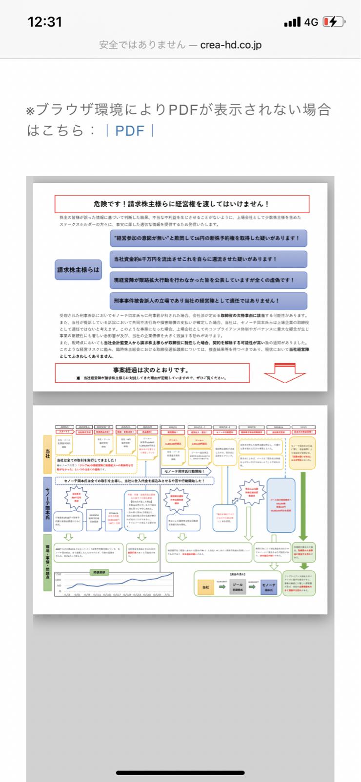 1757 - 中小企業ホールディングス(株) なにこれ😓